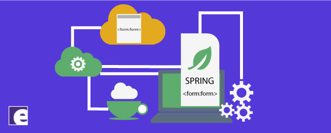 Spring Developer Track through Retail Domain Proje...