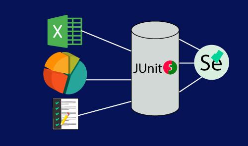 Mastering JUnit
